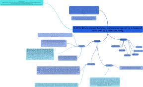 essay on wuthering heights what is an expository essay foil essay  wuthering heights essays click to see larger image middot wuthering heights