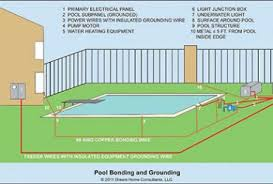 viking tub wiring diagram wiring diagram for car engine old wiring outlet diagram schematic besides wiring diagram for viking hot tub likewise viking wiring