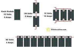 solar panel series and parallel wiring pveducation com Pv Solar Panel Wiring Diagram series and parallel wiring solar pv panels installation diagram