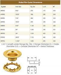 Rrg Sw Size Chart Grommet Mart