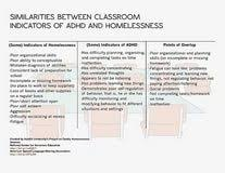 cause and effect of homelessness essay essayez de pas rire cause and effect of homelessness essay