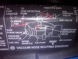 vacuum hose diagram needed newbeetle org forums attached images files