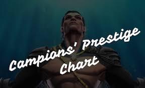 Champions Prestige Chart Top To Bottom 5 And 6 Stars