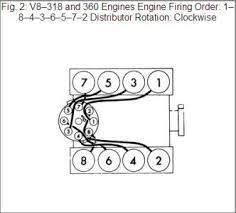1984 dodge truck correct firing order for 360 cu in engine welcome to the forum my info showed this