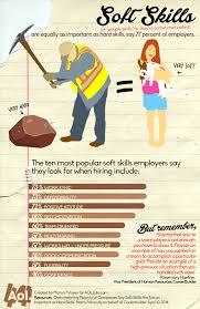 Top 10 Soft Skills Employers Are Looking For Soft Skills Are Equally As Important As Hard Skills