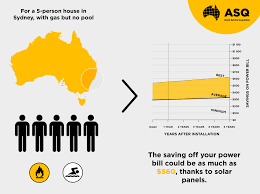 Power Purchase Agreement Australian Power Purchase Agreements Diving Into Digital Solar 1