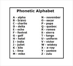Spelling Alphabet Chart Sample Military Alphabet Chart 6 Free Documents In Pdf Word