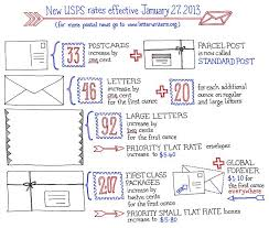 Usps Postage Chart Usps Rate Increase Chart Philepistolists Unite Postage