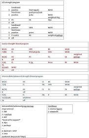 hybrid crossfit strength metcon program aka gant grimes hybrid program write up bodybuilding forums