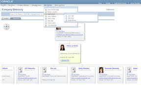Peoplesoft Organizational Chart Peoplesoft Enterprise Human Resources 9 1 Peoplebook