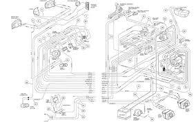 club car golf cart wiring diagram 48 volt 2008 club wiring diagrams club car wiring diagram 36 volt at 1991 Club Car Wiring Diagram
