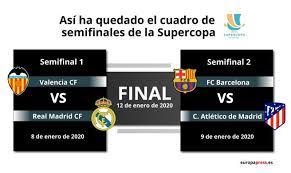 Atresmedia Y Mediaset Se Suman Al Boicot A La Supercopa De