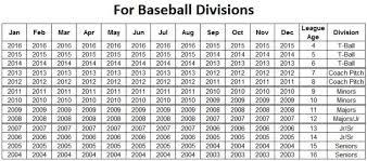 Little League Baseball Age Chart 2014 Ottawa West Little League Baseball Association Powered By