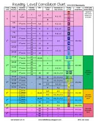 Rigby Guided Reading Levels Chart Rigby Book Level Correlation Chart Www Bedowntowndaytona Com