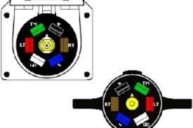 wiring diagram 7 pin trailer connector wiring diagram 4 way trailer wiring at 7 Pin Rv Plug Wiring