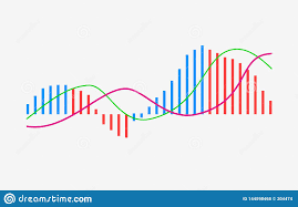 Free Macd Charts Macd Indicator Technical Analysis Vector Stock And