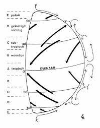 Geologie In Telegramstijl