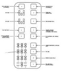 similiar 1992 buick lesabre fuse box diagram keywords buick lesabre fuse box diagram on 94 buick lesabre fuse box diagram