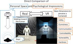Direct Comparison Of Psychological Evaluation Between Virtual And ...