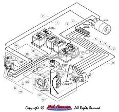 ezgo golf cart wiring diagram wiring diagram golf cart wiring diagram diagrams ez go
