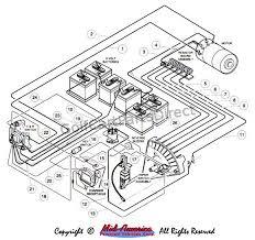 wiring diagram v ez go golf cart wiring diagram t car ez go controller wiring diagram diagrams