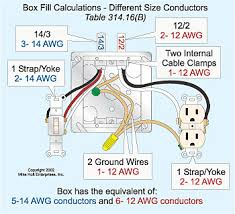 code calculations 4 what size outlet box is required for 14 3 type nm cable ground that terminates on a switch 12 2 nm that terminates on a receptacle