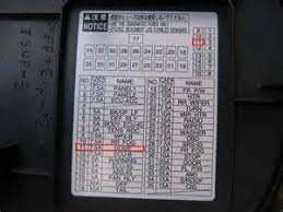 similiar 2000 toyota camry fuse box location keywords 2000 toyota celica fuse box diagram further 1995 toyota camry fuse box