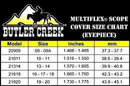 Butler Creek Scope Cover Chart Leupold Butler Creek Sizing