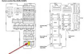 similiar ford explorer fuse box diagram keywords 2009 ford explorer fuse box diagram further 2005 ford explorer sport