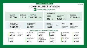 Saturimetri gratis nelle farmacie di tutta Italia | a chi saranno destinati  e come funzionano