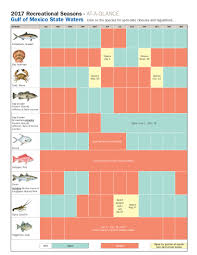 Florida Fishing Seasons Chart Fwc Recreational Seasons Calendar Gulf Atlantic Old