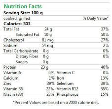 usda choice beef ribeye steak nutrition facts