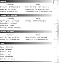 Staar Formula Chart Unusual Staar Conversion Chart 8th Grade Mathematics Chart