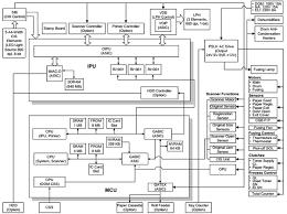 ricoh aficio w printer service repair manual connection diagram ricoh aficio 240w