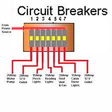 best ideas about enclosed trailers cargo teardrops n tiny travel trailers circuit breaker diagram
