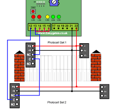 wickes dimmer switch wiring diagram wickes image how to wire up a single light switch uk images 12 volt wiring on wickes dimmer