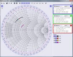 Smith Chart Java Annalyza Vna Getting Started