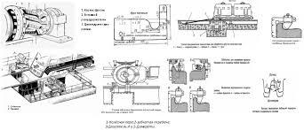 Курсовая работа Колёсные пары электровоза ВЛ ru Курсовая работа Колёсные пары электровоза ВЛ 80