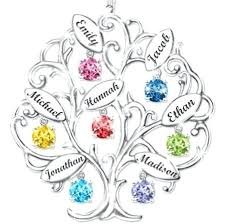If You Are Bored Of Plain Tabular Family Tree Charts And Looking For ...