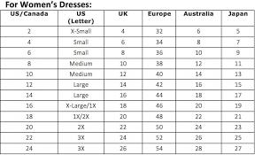 Us To Eu Size Chart Clothing Dress Sizes Dresses Www Ivfcharotar Com