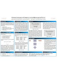 Informational Poster Sample Layout Latex Templates Conference Posters