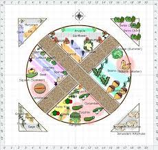 Garden Plan Layouts Garden Plan Layouts Garden Planning A Garden Layout Garden Design