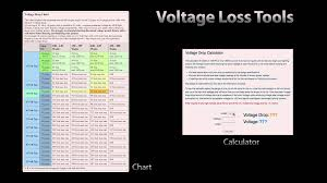 how to calculate wattage voltage for the right transformer by total led malibu lighting