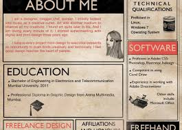 Page 4 Of April 2017 S Archives Free Easy Resume Make Your