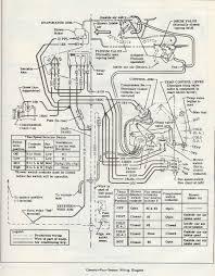 68 camaro wiring diagram fitfathers me 1968 camaro engine wiring harness 68 camaro wiring diagram