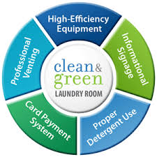 short essay on the importance of clean environment keeping the environment clean essay example for