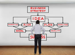 Buisness Strategy Give Me 20 Minutes And I Will Give You A Better Strategy