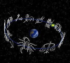 Popis Znamení Zvěrokruhu Znamení Zvěrokruhu Popis Znaku