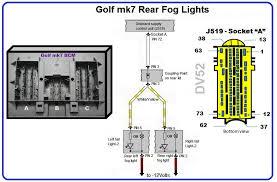 fitting front fog lights golfmk7 vw gti mkvii forum vw golf 2017 gti fuse box diagram at Vw Golf Mk7 Fuse Box Diagram