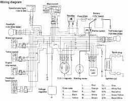 ski doo wiring diagrams solidfonts description petersgraf ski doo wiring diagram ski doo